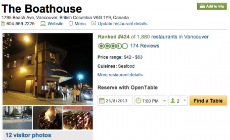 the boathouse restaurant reviews