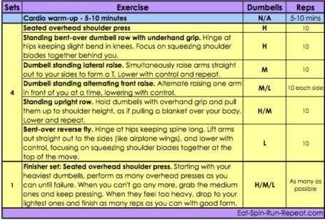 Fit Bit Friday 137 - The Super Shredded Shoulder Workout