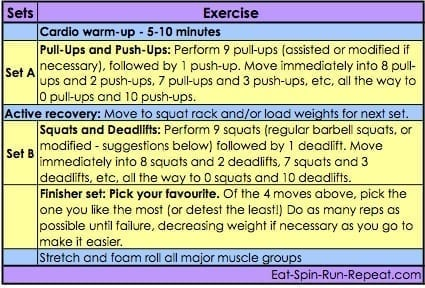 The Fit Fast 4-Move Workout - Eat Spin Run Repeat