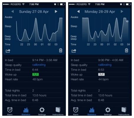 sleep cycle graphs - sunday and monday.jpg