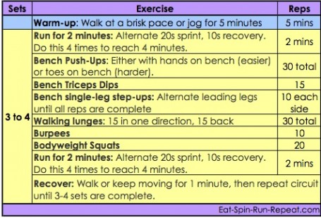Fit Bit Friday 144 - The Park Bench Workout