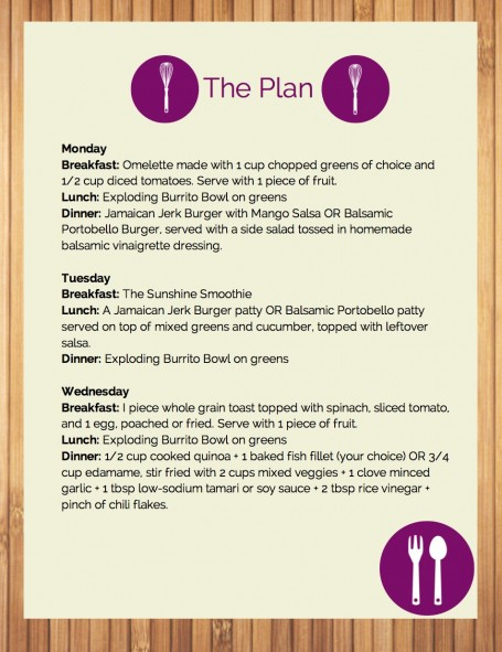 3-day meal plan menu - Eat Spin Run Repeat