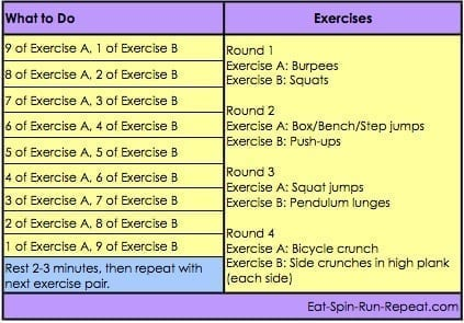 Fit Bit Friday 173 - The HIIT Split Workout - Eat Spin Run Repeat
