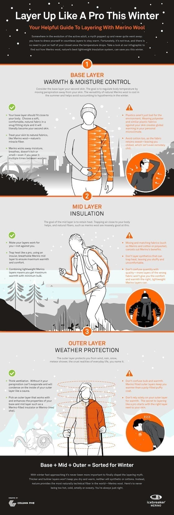 Icebreaker - How to Layer Infographic