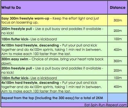 Fit Bit Friday 198 - The Swim 2K Workout