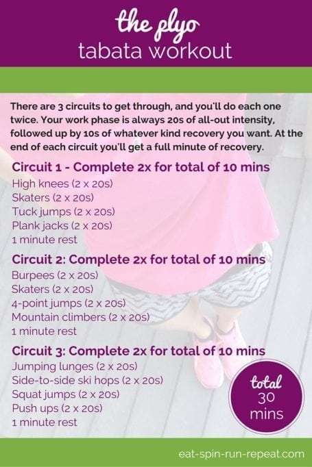 Fit Bit Friday 219 - The Plyo Tabata Workout - via Eat Spin Run Repeat. A full-body tabata workout that you can do at home with zero equipment. 30 minutes of full-on sweet sweat!