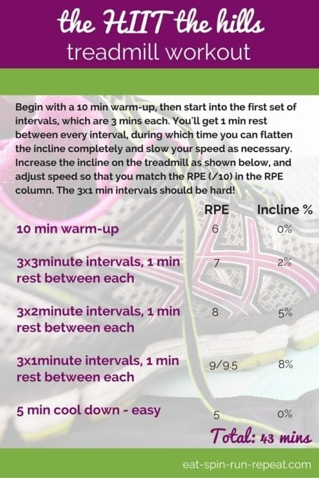 Fit Bit Friday 221 - The HIIT the Hills Treadmill Workout - A great choice if you're looking to build strength as a runner!