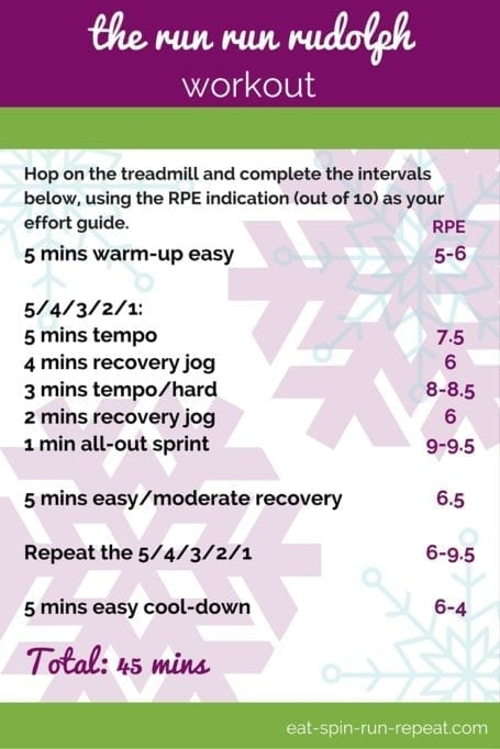 Fit Bit Friday 223 - The Run Run Rudolph Workout - Eat Spin Run Repeat