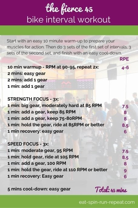 Fit Bit Friday 225 - The Fierce 45 Bike Interval Workout - Eat Spin Run Repeat