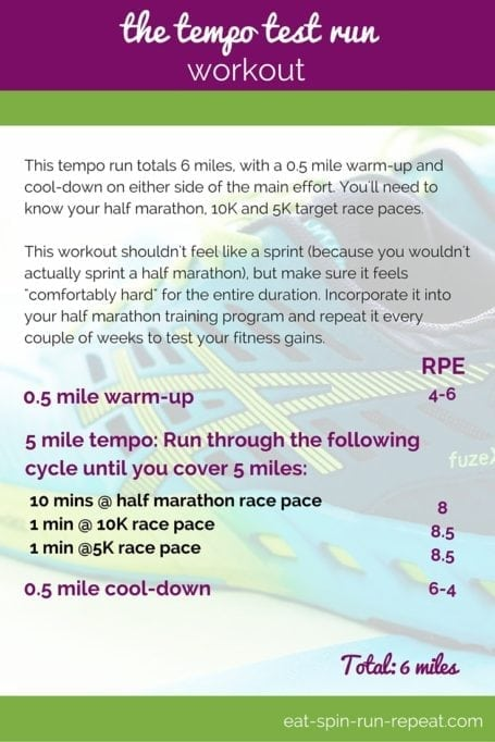 Fit Bit Friday 230 - The Tempo Test Run Workout - Eat Spin Run Repeat