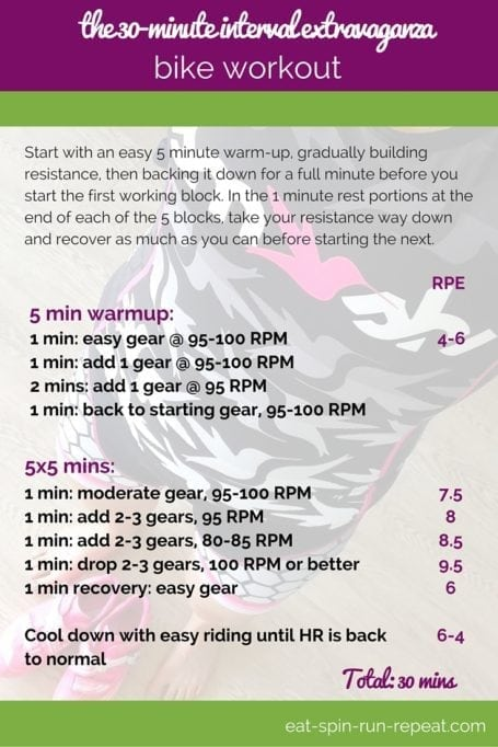 Friday 234 - The 30-Minute Interval Extravaganza Bike Workout - Eat Spin Run Repeat