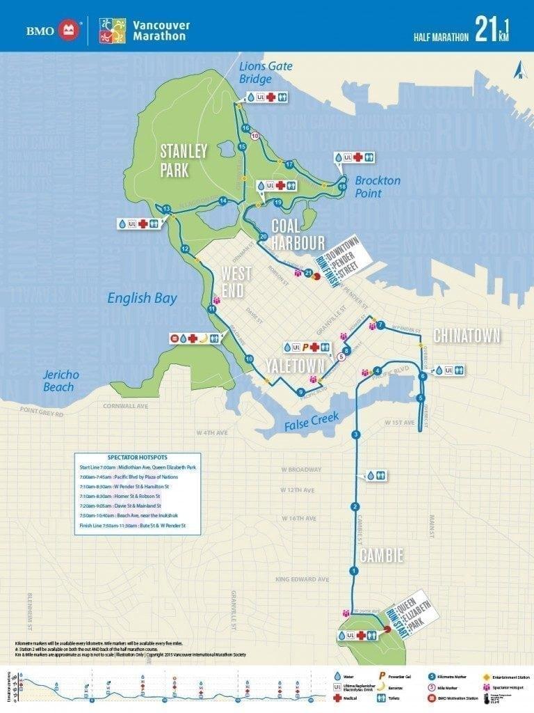BMO Half Marathon Route - 2016