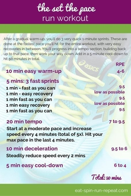 Fit Bit Friday 246 - The Set the Pace Run Workout - Eat Spin Run Repeat