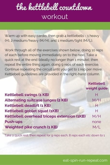 Fit Bit Friday 250- The Kettlebell Countdown Workout - Eat Spin Run Repeat