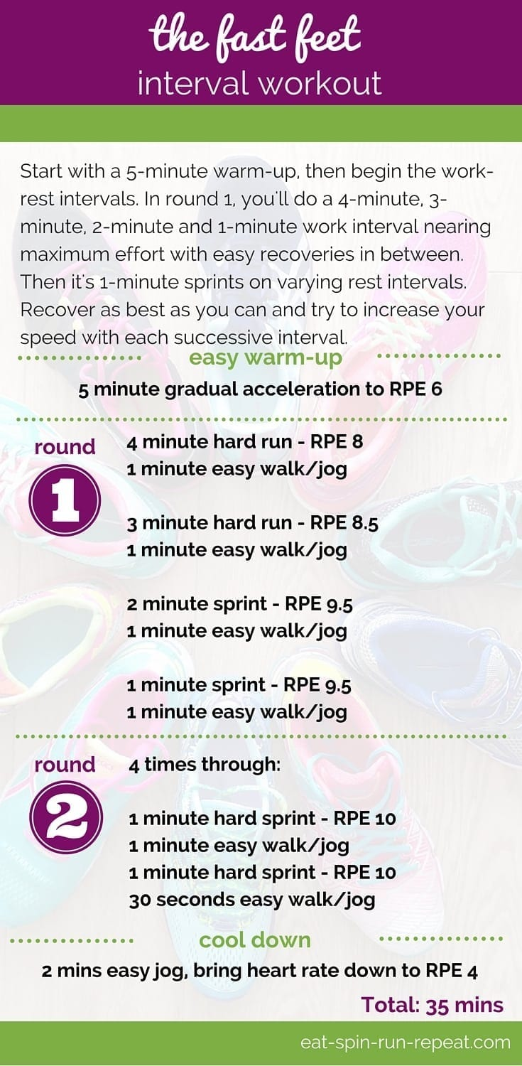 Fit Bit Friday 182 The Hard Charging Bike Interval Workout Eat Spin Run
