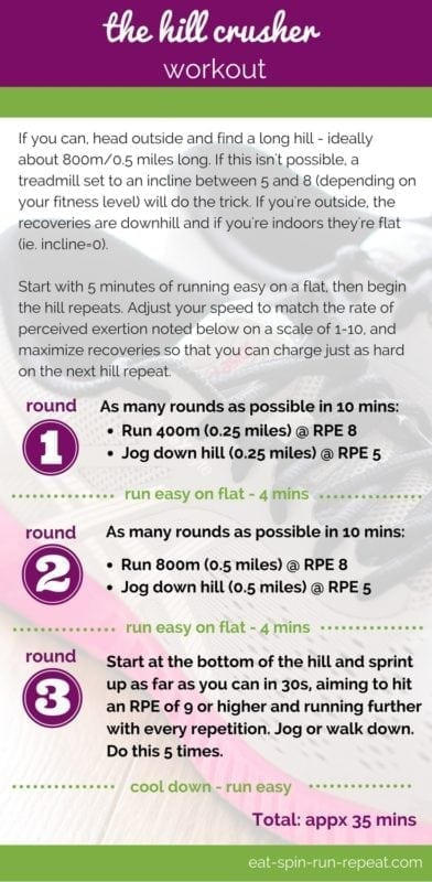Fit Bit Friday 256 - The Hill Crusher Workout - Eat Spin Run Repeat