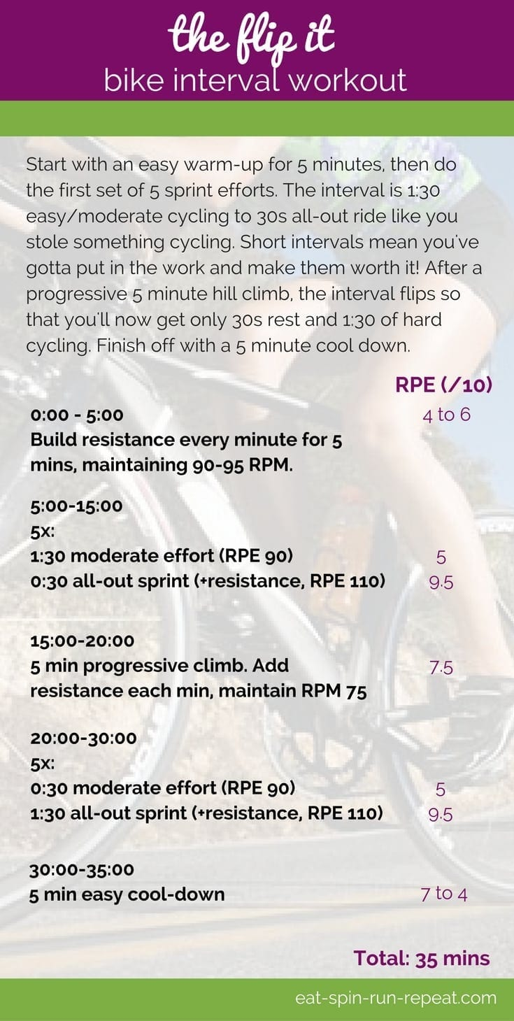 Fitness Friday 267 The Flip It Bike Interval Workout Eat Spin Run Repeat