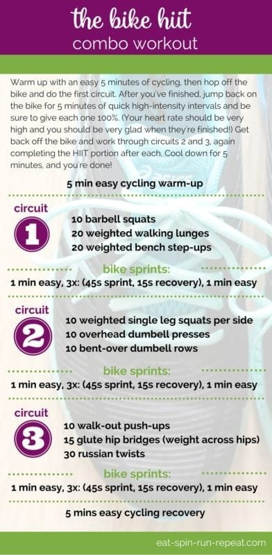 Fitness Friday 276: The Bike HIIT Combo Workout - Eat Spin Run Repeat