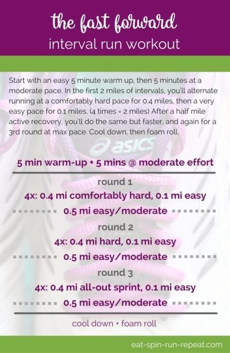Fitness Friday 288: The Fast Forward Interval Run Workout - A triple-header set of intervals that get tougher as you progress, this run is one that will surely challenge your stamina and help you build speed. via Eat Spin Run Repeat // @eatspinrunrpt