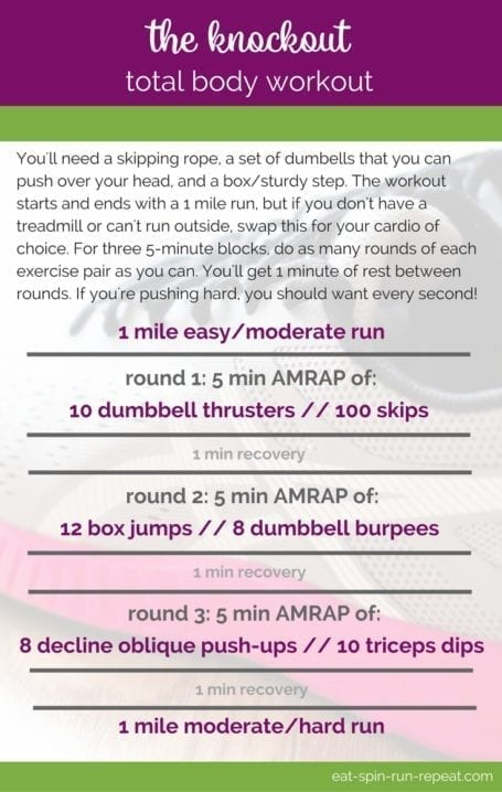 Fitness Friday 293: The Knockout Total Body Workout - A head to toe AMRAP-style workout that covers strength, power and cardio all in a single sweat session. Get ready to watch your heart rate soar! Full workout and printable PDF via Eat Spin Run Repeat // @eatspinrunrpt