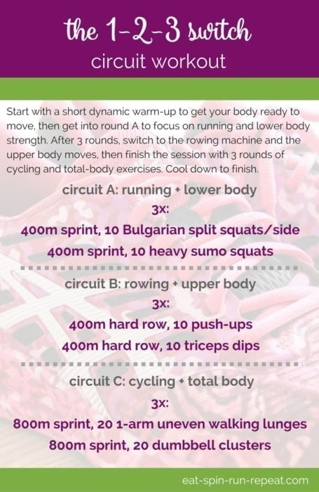 Fitness Friday 296- The 1-2-3 Switch Circuit Workout - If the thought of any one cardio workout sounds incredibly boring, here's one you need to try. A mix of strength and cardio, this circuit workout will keep your mind and body constantly guessing for maximum results. Downloadable PDF and exercise descriptions via Eat Spin Run Repeat // @eatspinrunrpt