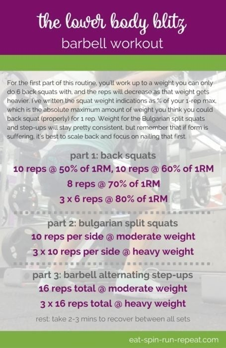 Fitness Friday 299 - The Lower Body Blitz Barbell Workout - Lifting heavy weights has made all the difference in my fitness, body composition and overall sense of badass-ness. If you're up for the challenge, give this barbell workout a try! Printable PDF via Eat Spin Run Repeat // @eatspinrunrpt