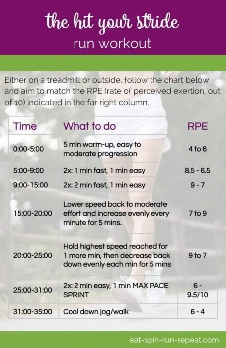 Fitness Friday 301- The Hit Your Stride Run Workout - This interval run can be done outdoors or on a treadmill. Get ready for an epic endorphin high! || Eat Spin Run Repeat