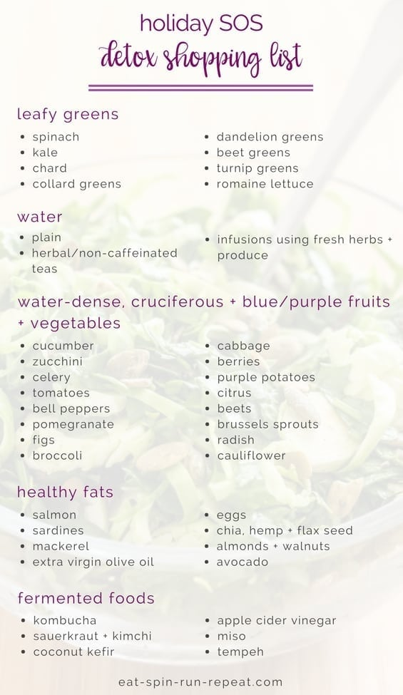 Your must-have holiday SOS #Detox guide    The plan, what to avoid and what to eat to stimulate #digestion and encourage removal of toxins. Printable detox shopping list!    Eat Spin Run Repeat